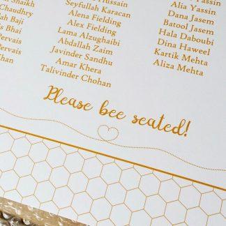 honeybeetableplan